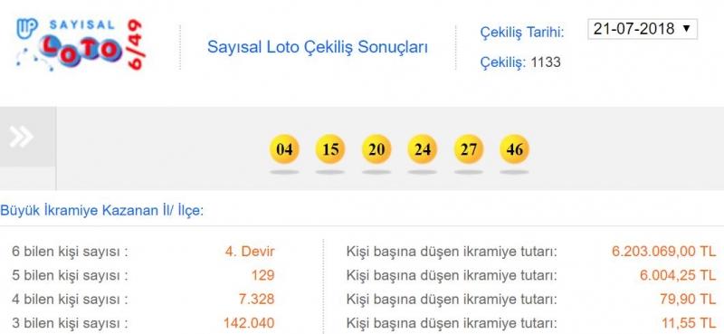SAYISAL LOTO ÇEKİLDİ